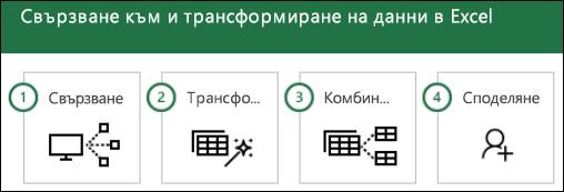 Power Query стъпки: свързване на 1), 2) трансформация, 3) комбиниране, 4) споделяне