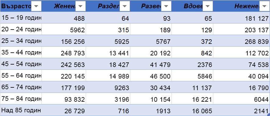 Примерен Table_C3_20171015132544