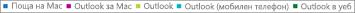 Снимка на екрана: Списък на имейл клиенти. Щракнете върху имейл клиент за да получите повече данни за отчитане на този клиент.