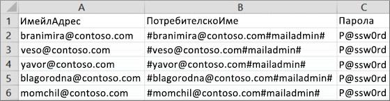 Примерен файл за мигриране за Mirapoint