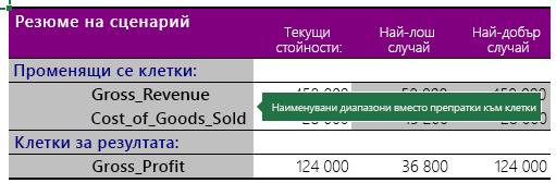 Сценарий Резюме с наименувани диапазони
