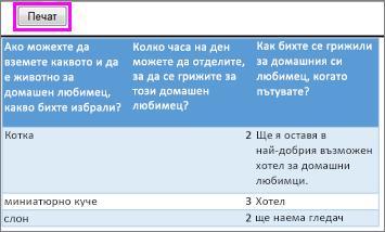 Визуализация на печата въпроси и отговори за проучване