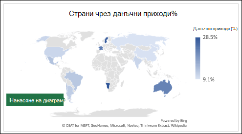 Диаграма с карта на Excel, показваща стойности със страни чрез данъчни приходи