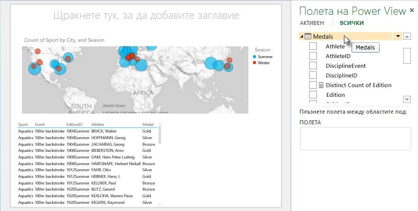 Таблица на Power View автоматично включва набори полета по подразбиране
