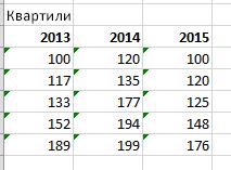Окончателната таблица и стойности