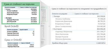 препоръчителни обобщени таблици за вашите данни