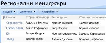 Регионалните ръководители на списък по избор