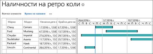 Диаграма на Гант с данни