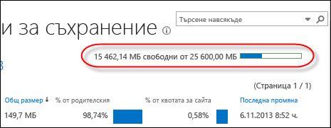 """Страницата """"Метрики за съхранение"""" показва колко място за съхранение използвате и колко е свободно"""