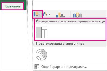 """Йерархична диаграма в опцията в раздела """"Вмъкване"""" в Office 2016 за Windows"""