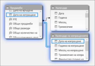 """Релации с множество таблици с дати в """"Изглед на диаграма"""""""