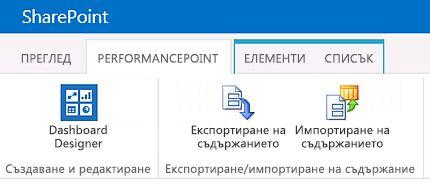 Лентата за страницата за съдържание на PerformancePoint в сайта на центъра за BI