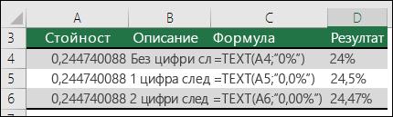Кодове за форматиране за проценти