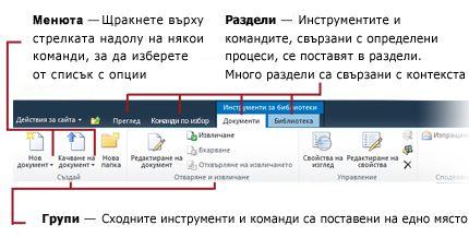 Общ преглед на интерфейса на лентата на SharePoint