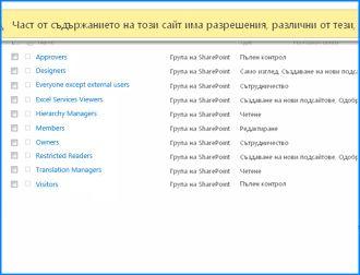 Екранна снимка на страница с разрешения за сайт в SharePoint Online. Лентата за съобщения най-горе е осветена, за да покаже, че се указва, че някои групи не наследяват разрешенията от родителския сайт