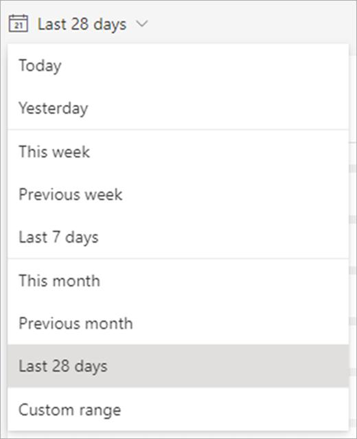 падащо меню, показващо времеви рамки, които могат да бъдат избрани за преглед на данни