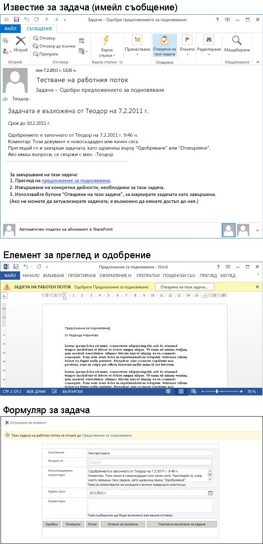 Съобщение с уведомяване за задача, елемент за преглеждане и формуляр за задача