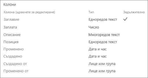 Редактиране на колона от списък