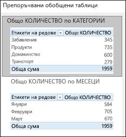 "Диалогов прозорец ""Препоръчани обобщени таблици"" в Excel"