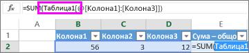 Във формулите се появява име на таблица