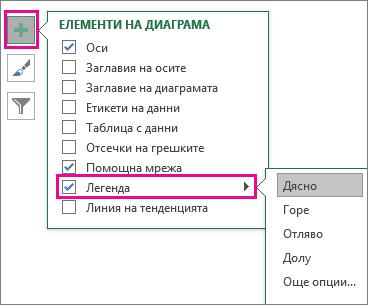 Елементи на диаграма > Легенда в Excel