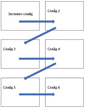 Хоризонтално оформление с няколко слайда на отпечатана страница