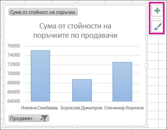 бутоните ''елементи на диаграма'' и ''стилове на диаграма'' до обобщена диаграма