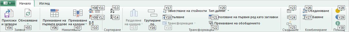 Клавишни подсказвания на лентата на редактора на заявки