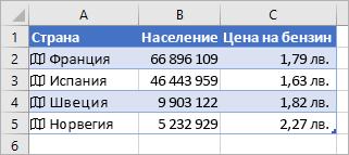 Колона A съдържа икони и имена на страни, колона B съдържа стойности за населението, а колона C съдържа цени на бензина.