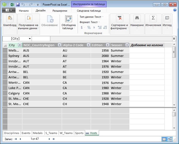 Всички таблици са показани в Power Pivot