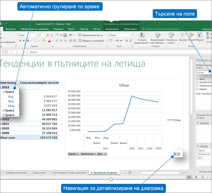 Обобщена таблица с изнесени означения за показване на новите функции в Excel 2016