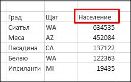 Сортиране на данни със заглавен ред