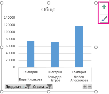 Обобщена диаграма с бутони за филтриране, икони за мащабиране и бутони за елементи на диаграма в Excel 2016 за Windows