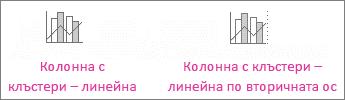 колонна диаграма с клъстери