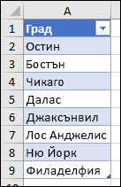 Таблица на Excel, използвана като източник на списък за проверка на данни