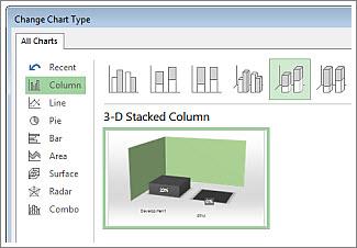 Change Chart Type dialog box