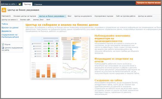 Центърът за бизнес разузнаване е оптимизиран за съхраняване на елементи на БР