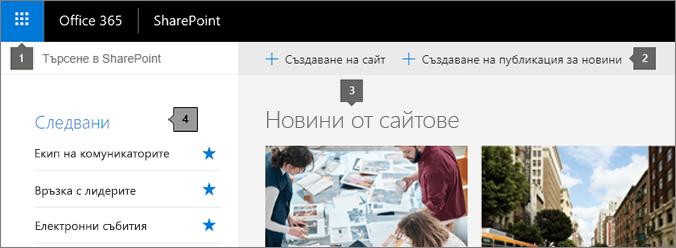 Основната страница на SharePoint Online