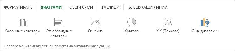 """Раздел """"Диаграми"""""""