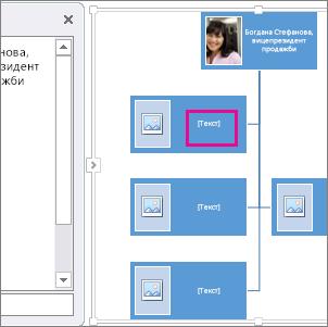 Организационна диаграма с картина SmartArt в поле в организационната диаграма, осветено да показва къде можете да въвеждате текст