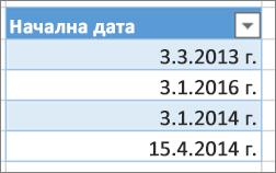 несортирани дати