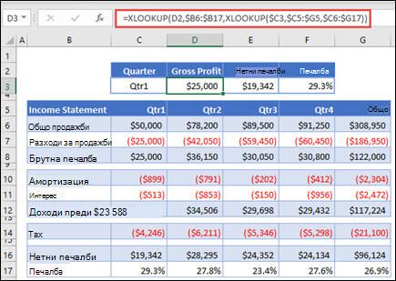 Изображение на функцията XLOOKUP, използвана за връщане на хоризонтални данни от таблица чрез влагане на 2 XLOOKUPs. Формулата е: = XLOOKUP (D2; $B 6: $B 17; XLOOKUP ($C 3; $C 5: $G 5; $C 6: $G 17))