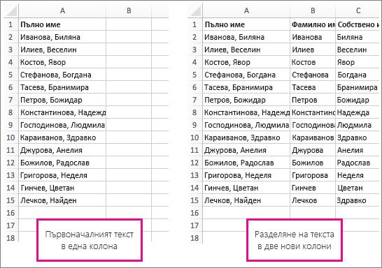 Преди и след разделянето на текст в различни колони