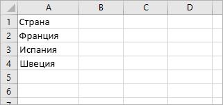 """Клетка A1 съдържа """"Страна"""", а клетките от A2 до A4 съдържат имената на страните: Франция, Испания, Швеция"""