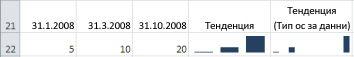блещукащи линии ''колона'' с тип за обща ос и с тип за ос на данните