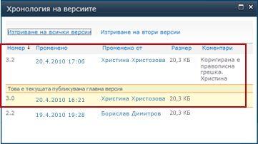 Хронология на версиите с премахната версия 3.1