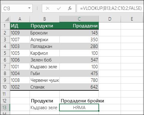 #NA грешка във VLOOKUP: Търсената стойност не е в първата колона на масива на таблицата