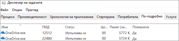 Екранна снимка на диспечера на задачите, показващ OneDrive. exe