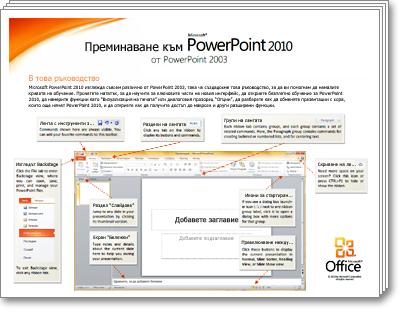 Миниатюра на справочника за преминаване към PowerPoint 2010