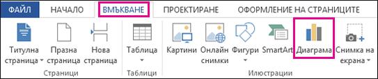 бутонът ''диаграма'' в групата ''илюстрации'' на раздела ''вмъкване'' в word